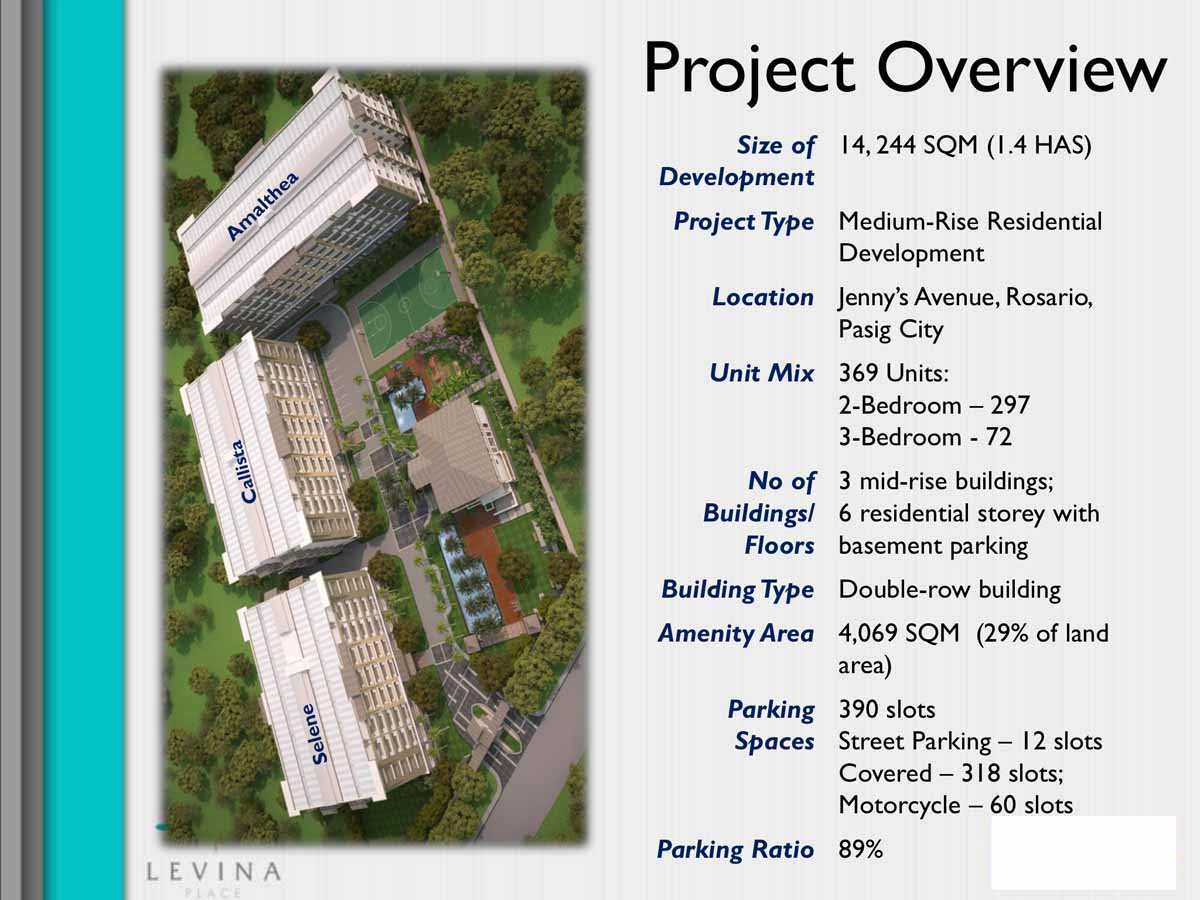Levina Place Project Overview